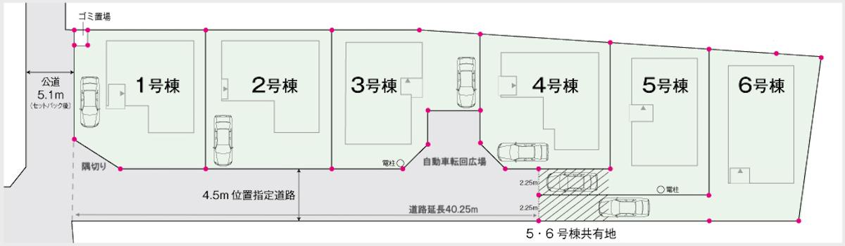 位置指定道路の例