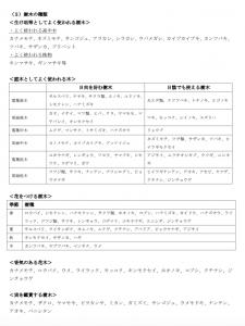 千里山風致地区画像byいくらチャンネル