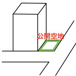 総合設計画像byいくらチャンネル