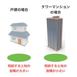 タワーマンション節税規制画像byイクラちゃんねる