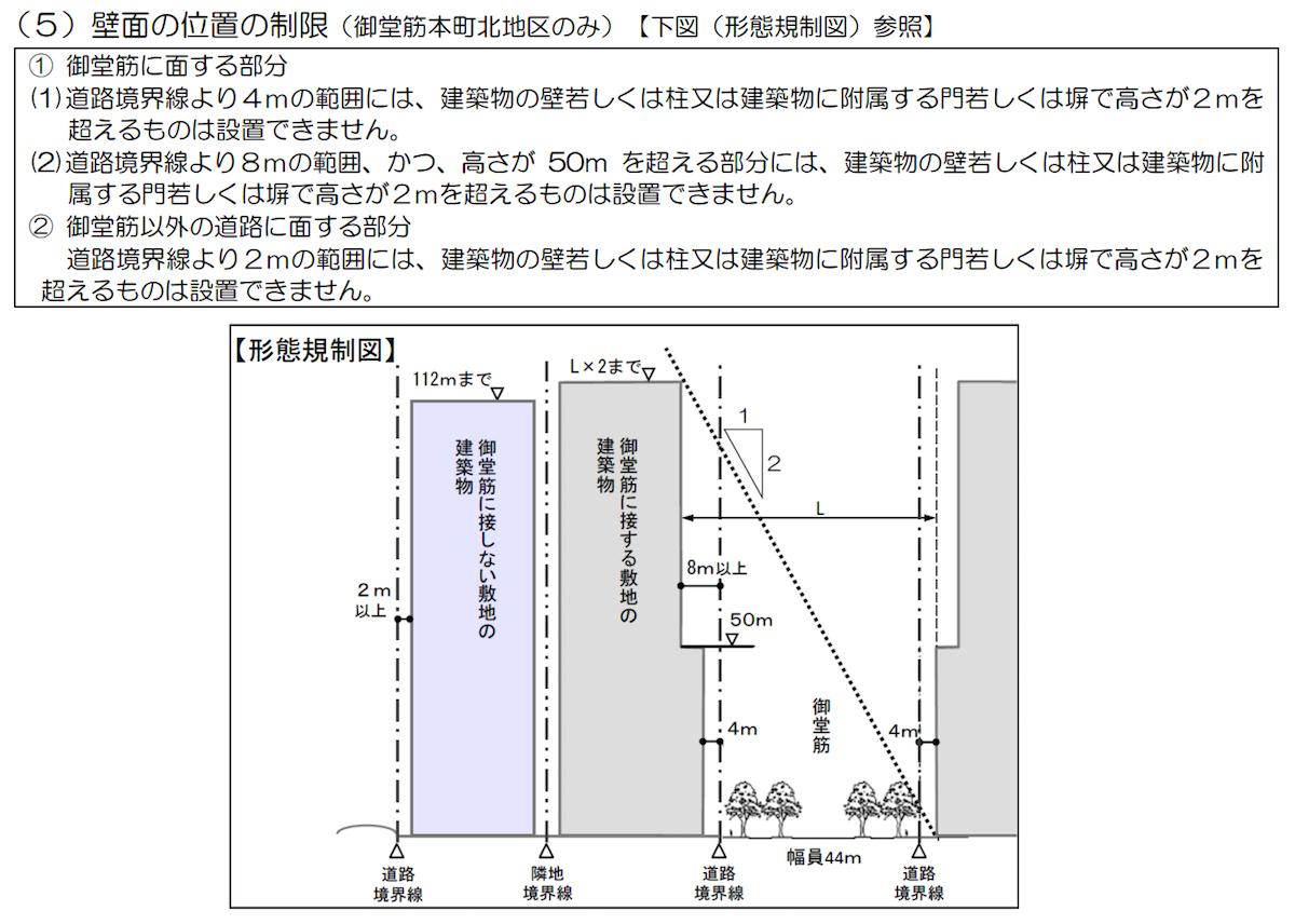 壁面線の制限画像byいくらチャンネル