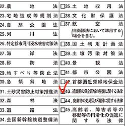 近畿圏整備法(重要事項説明書)