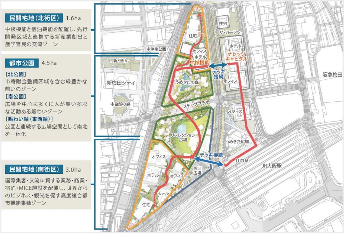 うめきた2期土地利用計画図