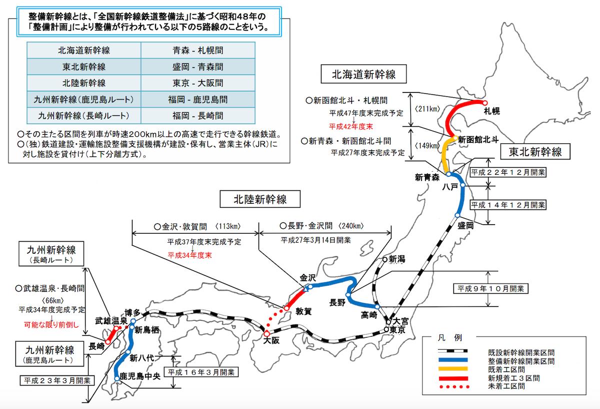 全国新幹線鉄道整備法(整備新幹線)