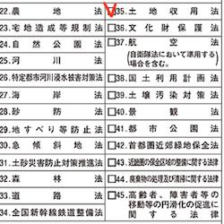 土地収用法1