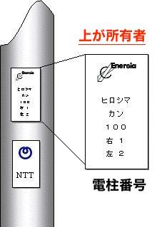 電柱の見分け方
