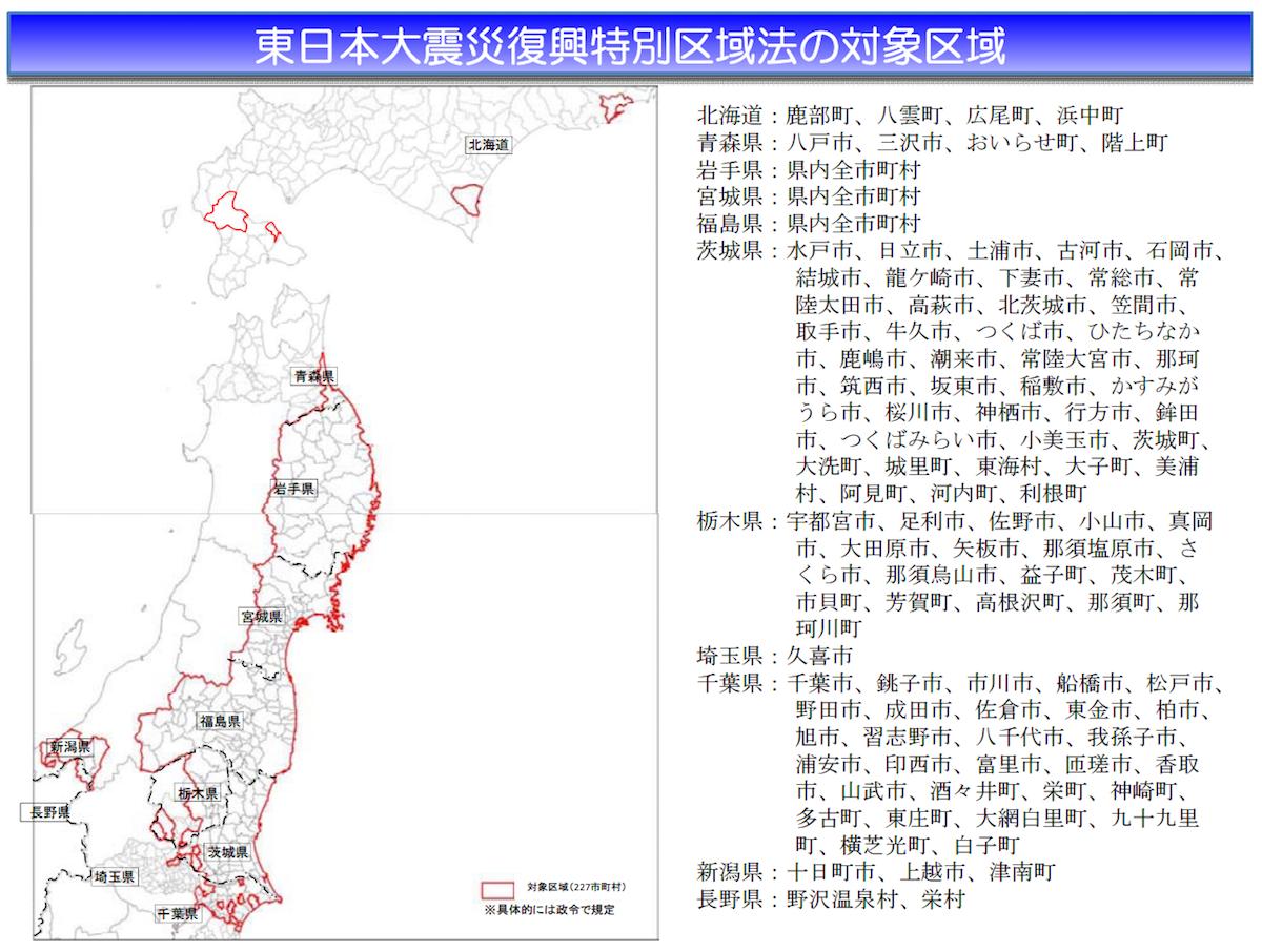 東日本大震災復興特別区域法(重要事項説明書)