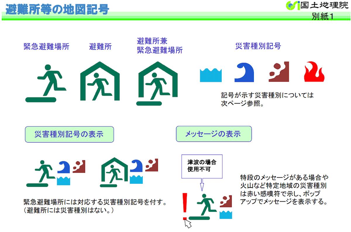 災害対策基本法(重要事項説明書)