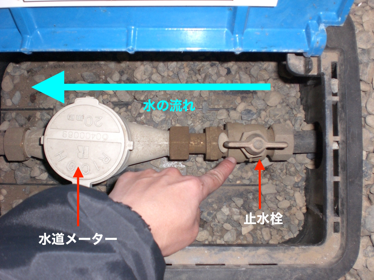 止水栓と水道メーター