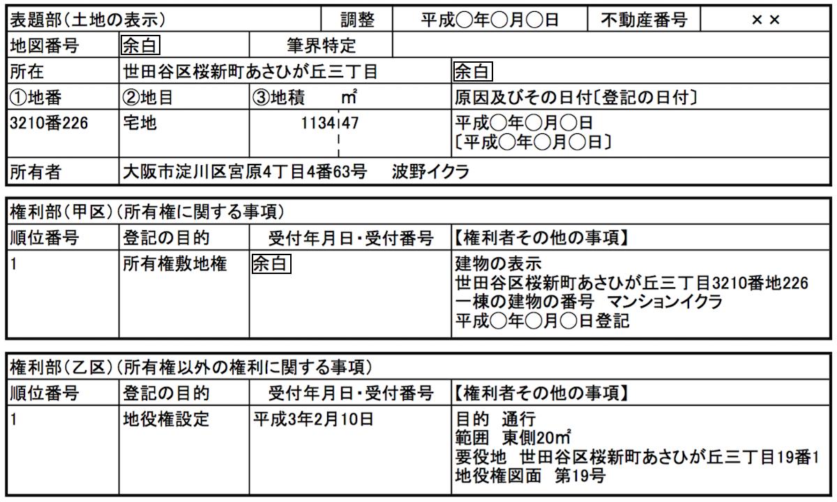 登記簿(敷地権の土地の表示)