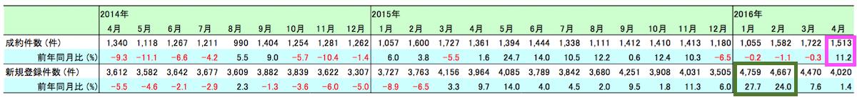 近畿レインズ20160 5-2