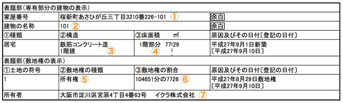 登記簿(専有部分の建物の表示)