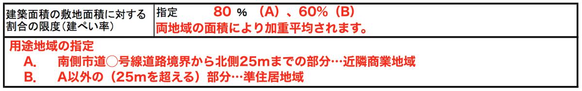 建ぺい率(重説・用途地域またがる)