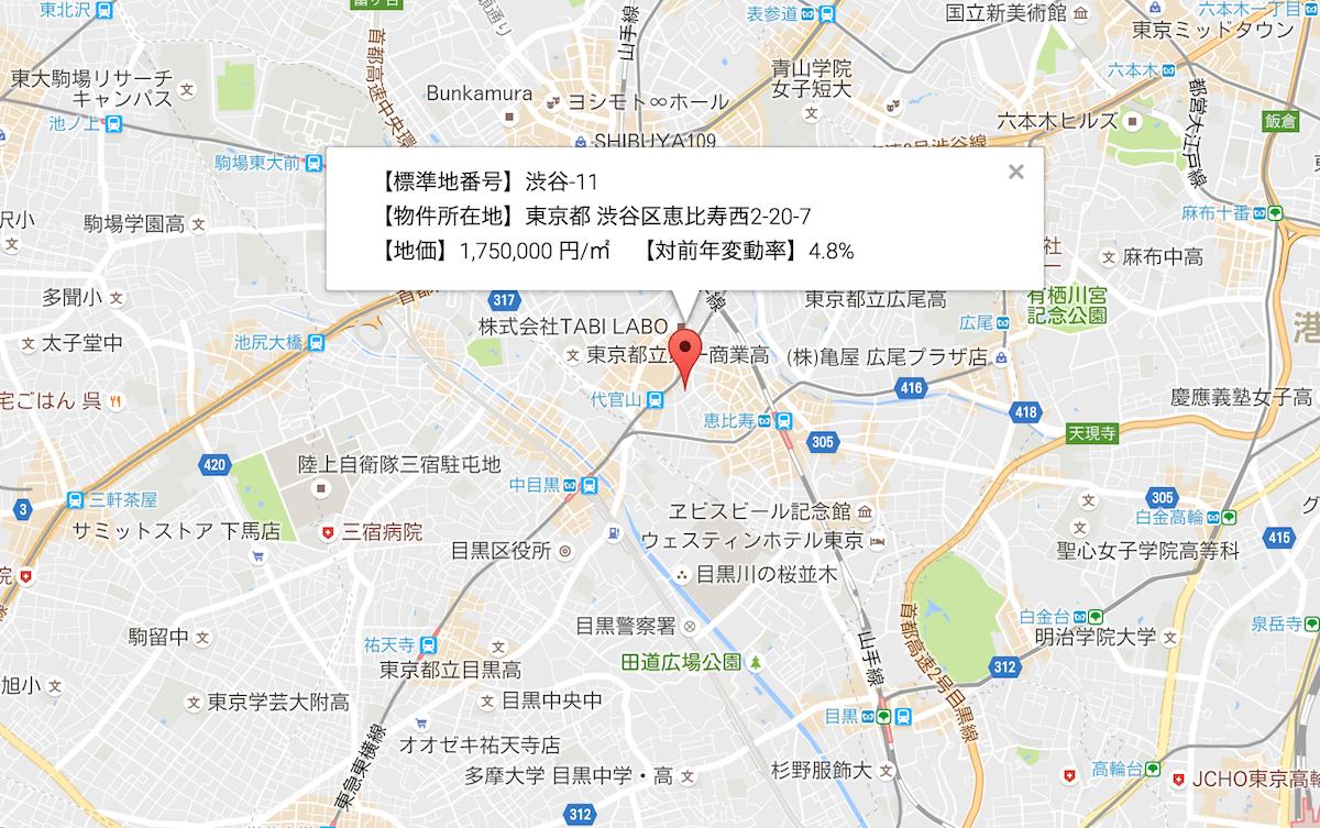 渋谷区地価