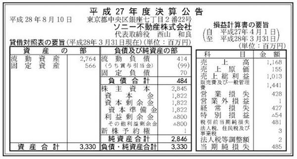平成27年度ソニー不動産決算