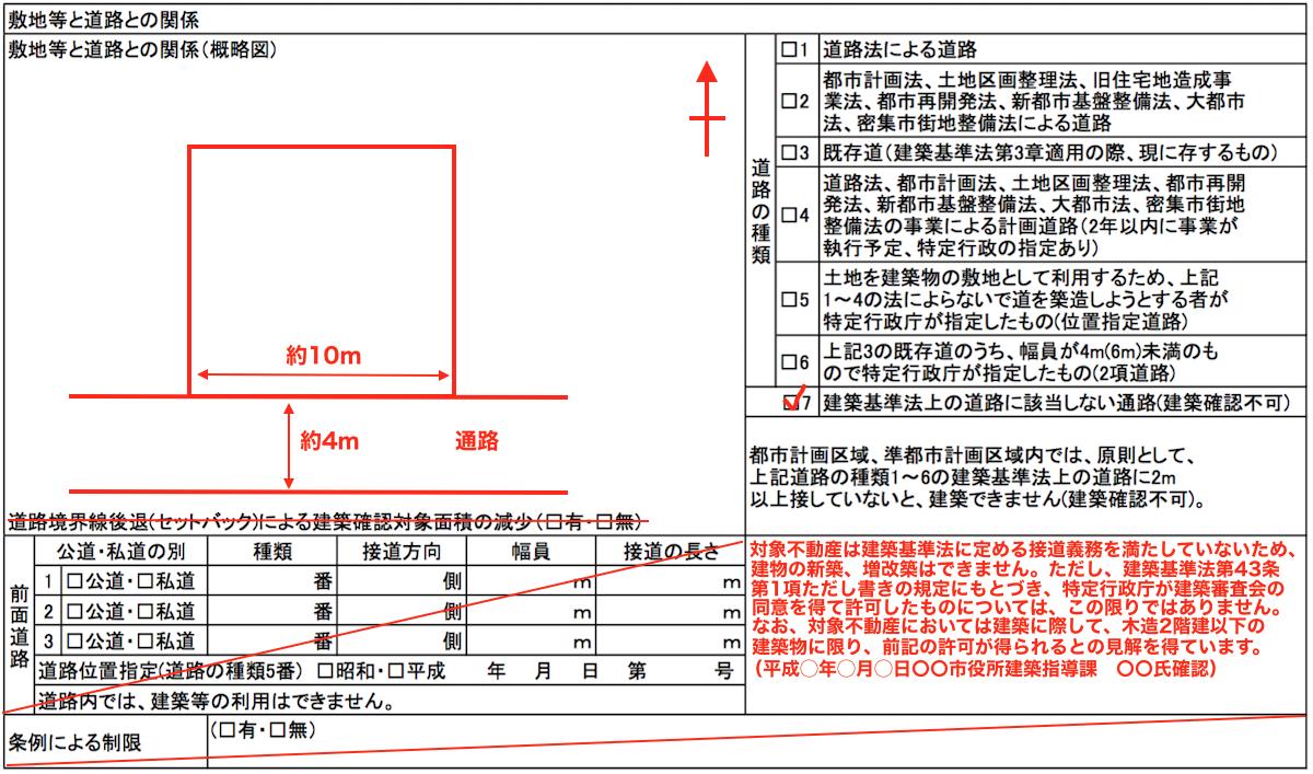 建築基準法第43条第1項ただし書きの規定により「建物の新築は可能」との見解を得ている場合
