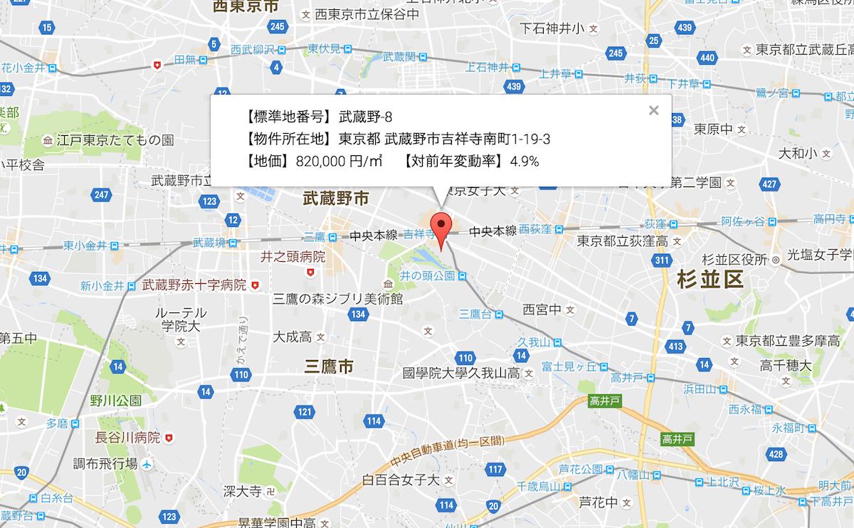 武蔵野市地価