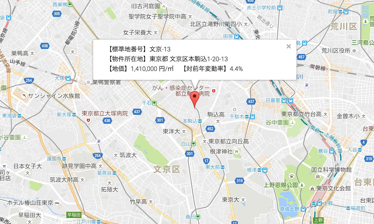 文京区地価