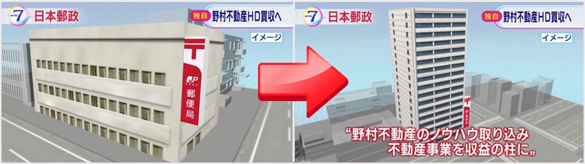 日本郵政・野村不動産買収