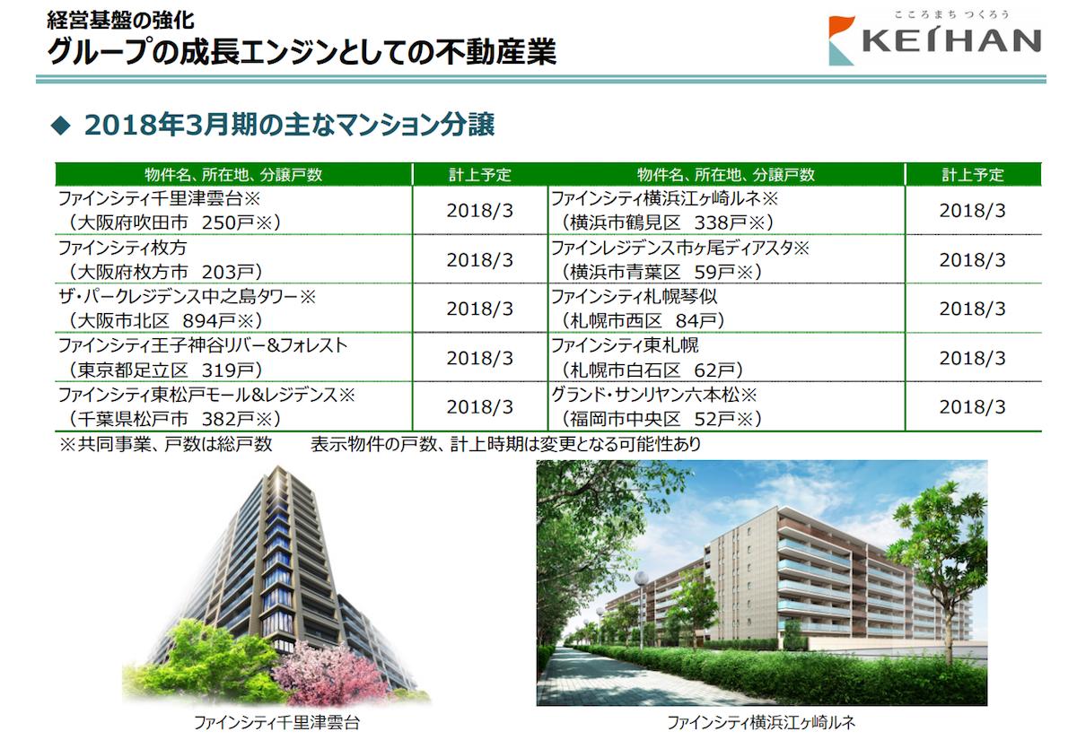 京阪HDマンション分譲(20173月期)