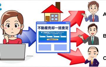 不動産(マンション・土地・戸建)の売却査定では何社に査定を頼むべき?