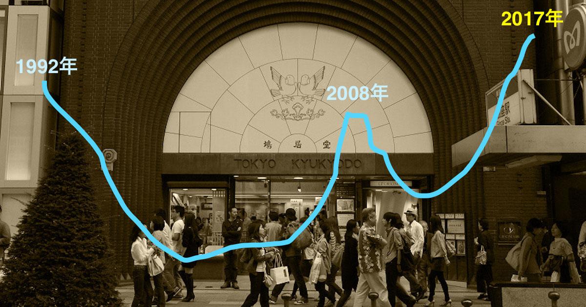 2017年の路線価はバブルを超え過去最高に!大阪のマンション動きは?