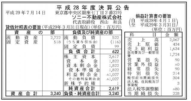 ソニー不動産決算公告(平成28年度)