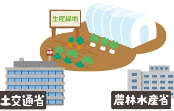 生産緑地の2022年問題