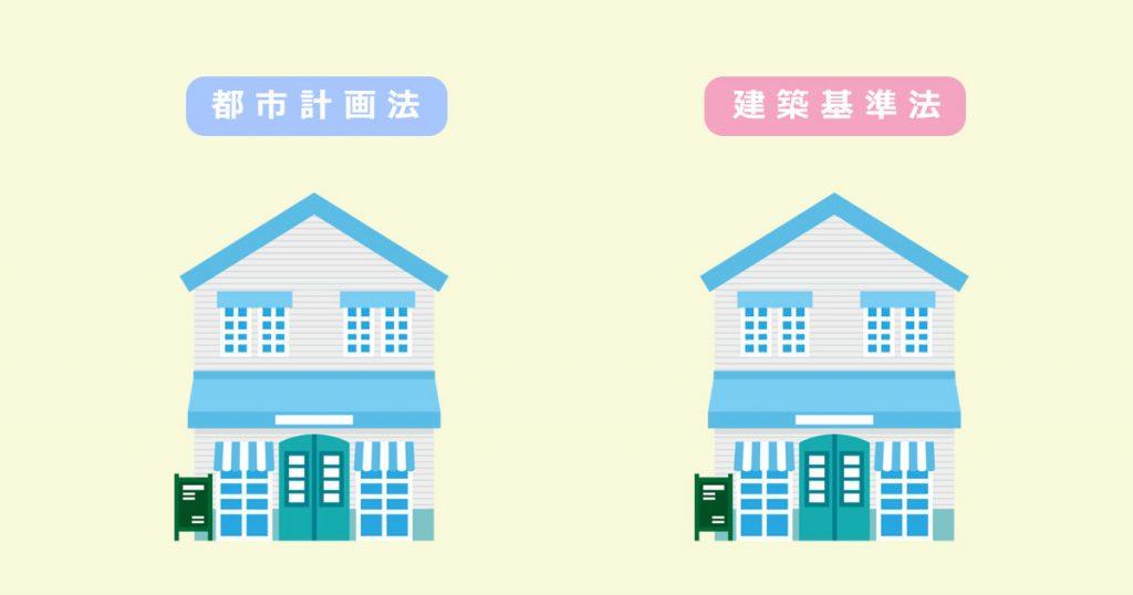 都市計画法と建築基準法の違いについてわかりやすく説明する