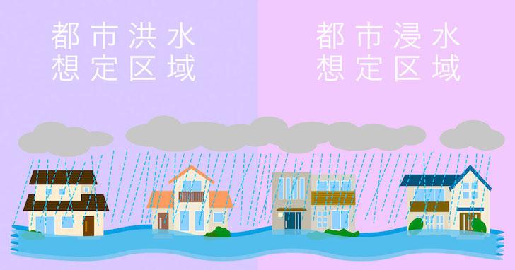 都市洪水想定区域・都市浸水想定区域についてわかりやすくまとめた