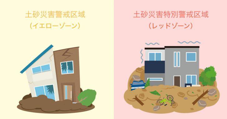 土砂災害特別警戒区域・土砂災害警戒区域についてわかりやすくまとめた