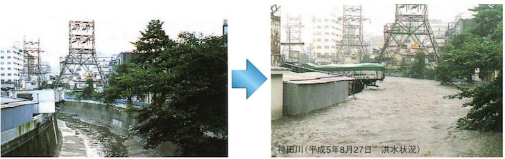 神田川洪水
