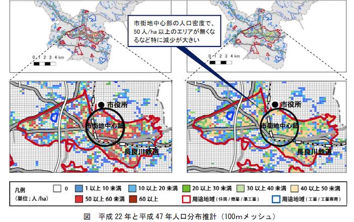 関市平成47年人口分布推計