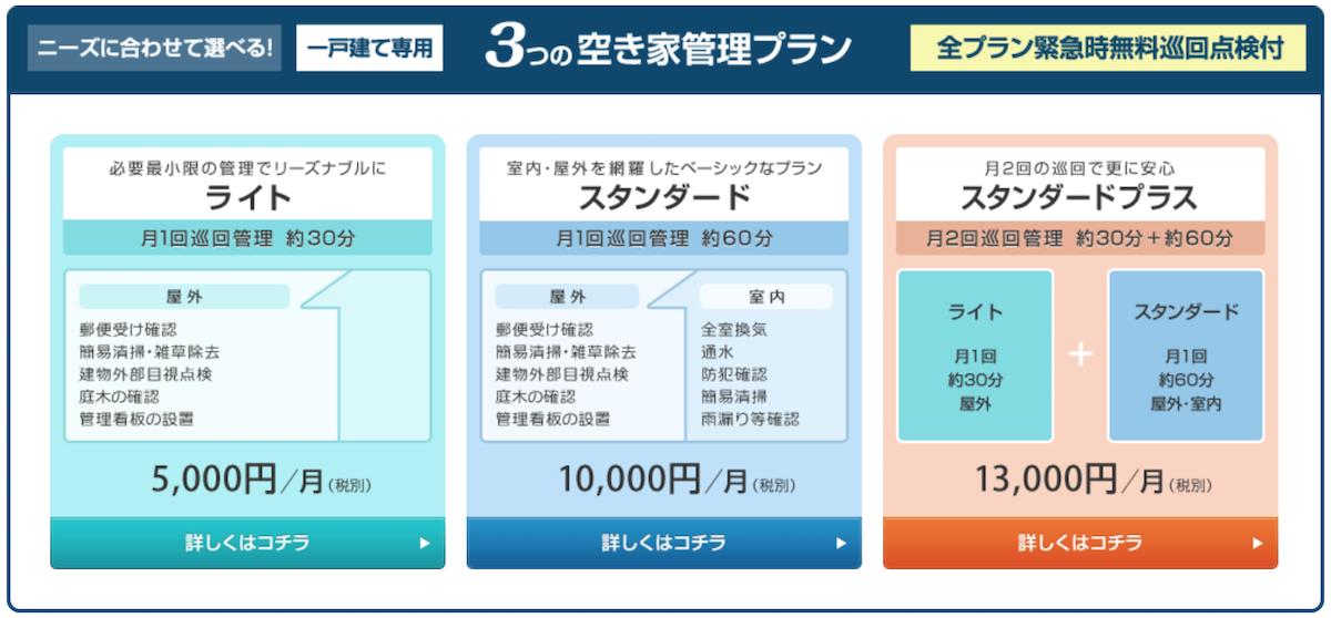 日本空き家サポート空家管理サービス