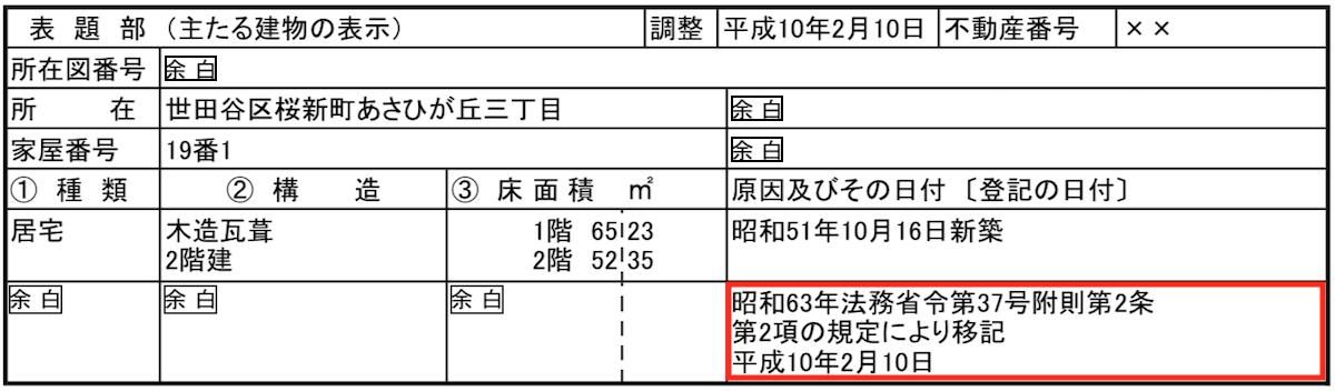 登記簿謄本表題部昭和63年法務省令