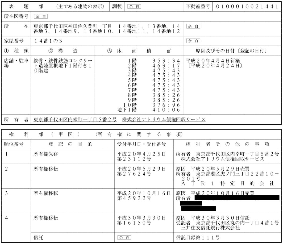 信託登記の例