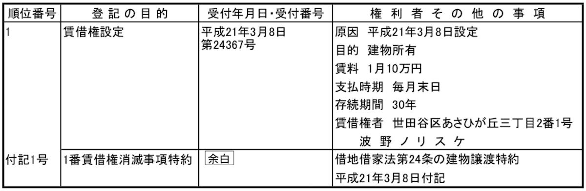 建物譲渡特約付借地権の登記例