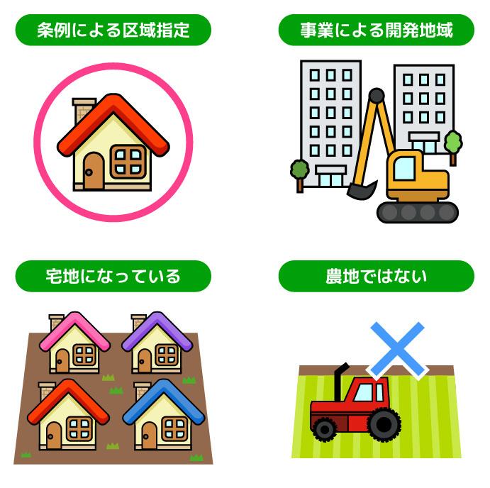 市街化調整区域の場合で確認しておくこと