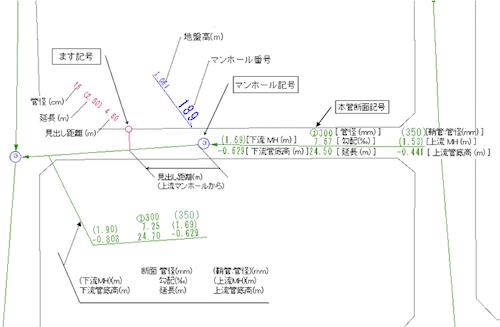 下水道管理図面