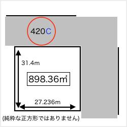 路線価計算1