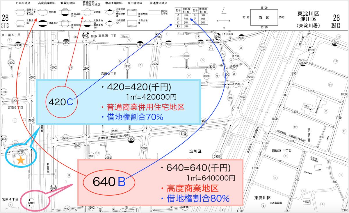 路線価図の見方2