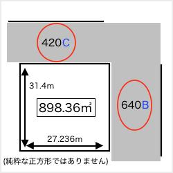 路線価計算2